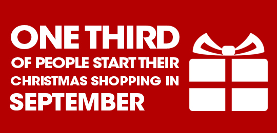 One third of people start their Christmas shopping in September!